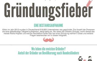 Deutschland im Gründungsfieber